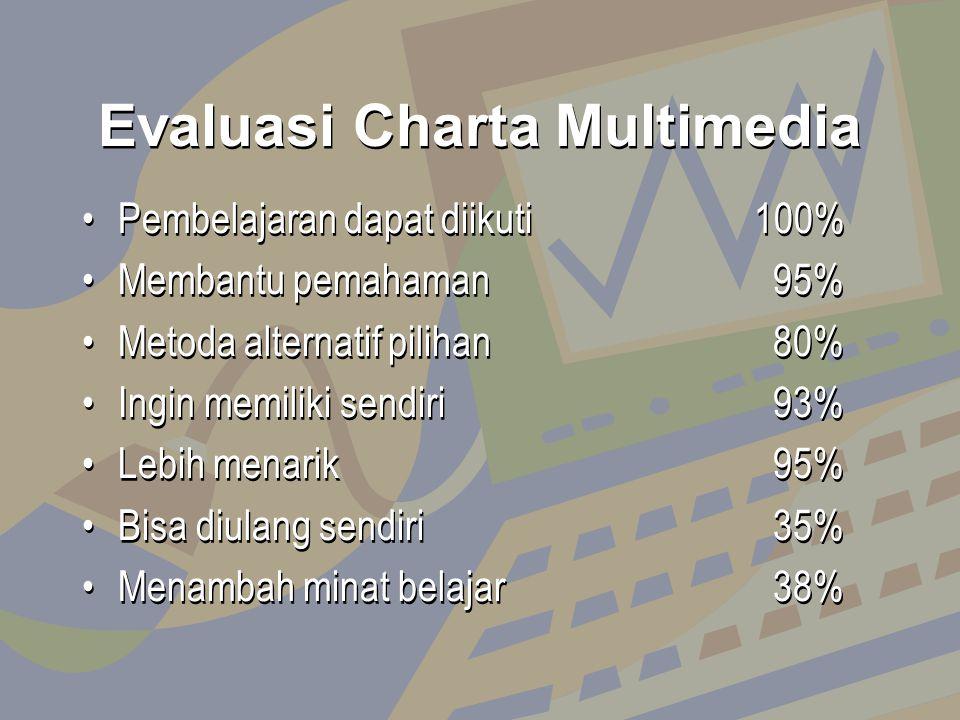 Evaluasi Charta Multimedia
