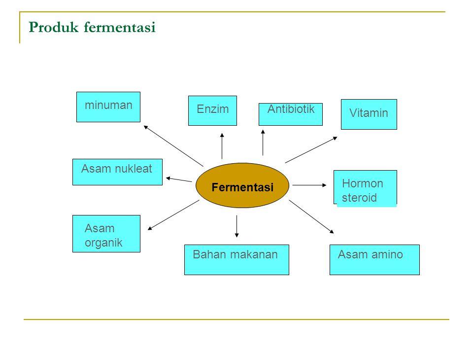 Produk fermentasi minuman Enzim Antibiotik Vitamin Asam nukleat