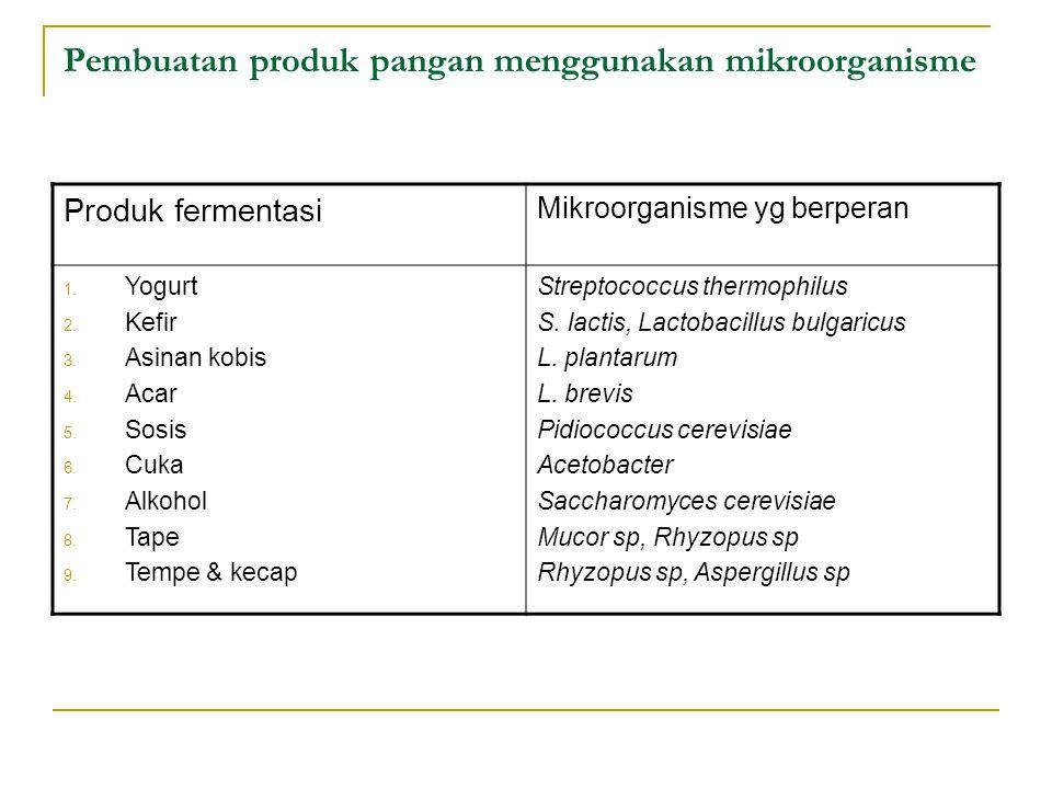 Pembuatan produk pangan menggunakan mikroorganisme