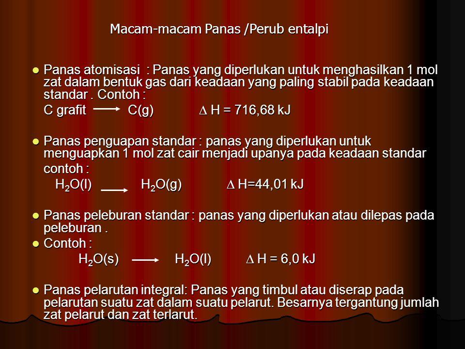 Macam-macam Panas /Perub entalpi