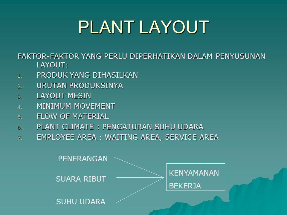 PLANT LAYOUT FAKTOR-FAKTOR YANG PERLU DIPERHATIKAN DALAM PENYUSUNAN LAYOUT: PRODUK YANG DIHASILKAN.