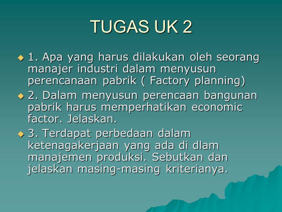 TUGAS UK 2 1. Apa yang harus dilakukan oleh seorang manajer industri dalam menyusun perencanaan pabrik ( Factory planning)