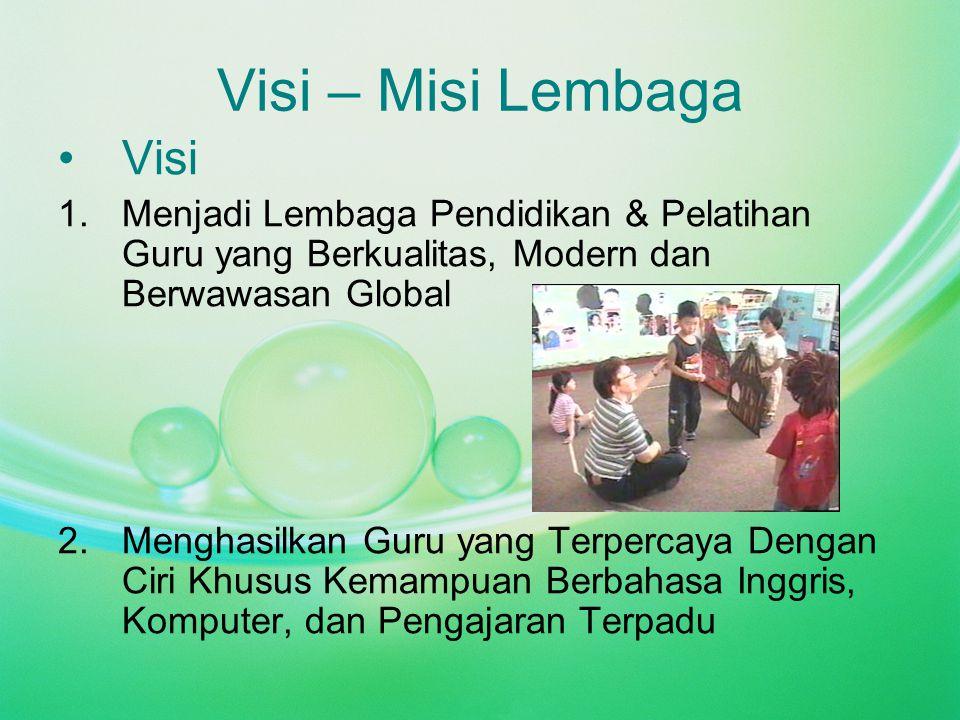 Visi – Misi Lembaga Visi