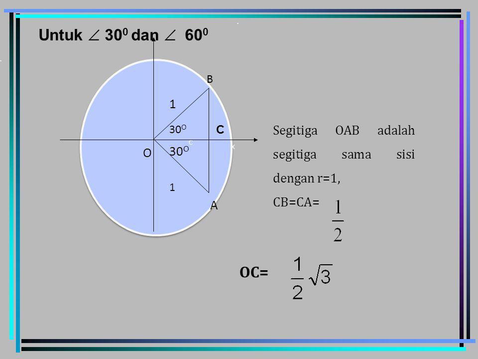 . Untuk  300 dan  600. O. B. C. 1. X. 30O. A. . Segitiga OAB adalah segitiga sama sisi dengan r=1,