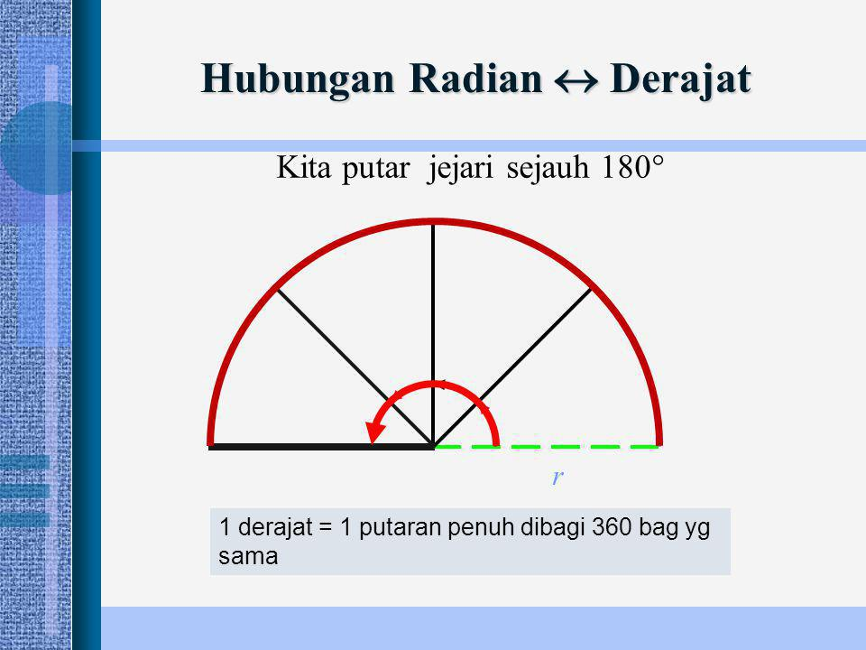 Hubungan Radian  Derajat