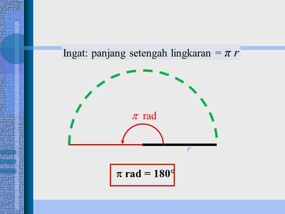 Ingat: panjang setengah lingkaran = π r