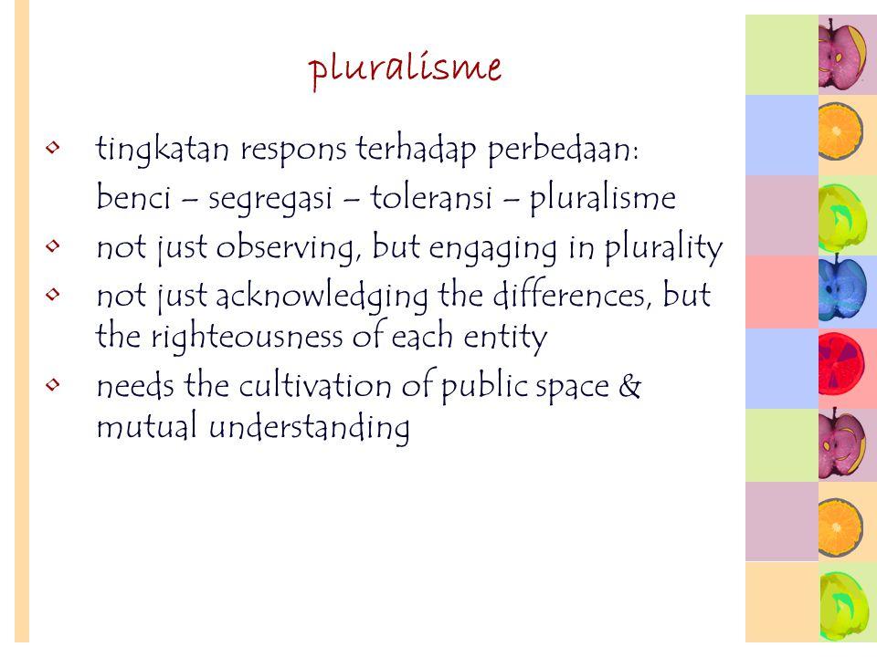 pluralisme tingkatan respons terhadap perbedaan: