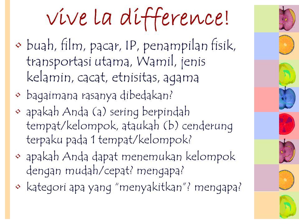 vive la difference! buah, film, pacar, IP, penampilan fisik, transportasi utama, Wamil, jenis kelamin, cacat, etnisitas, agama.