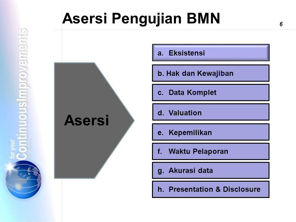 Asersi Pengujian BMN Asersi a. Eksistensi b. Hak dan Kewajiban