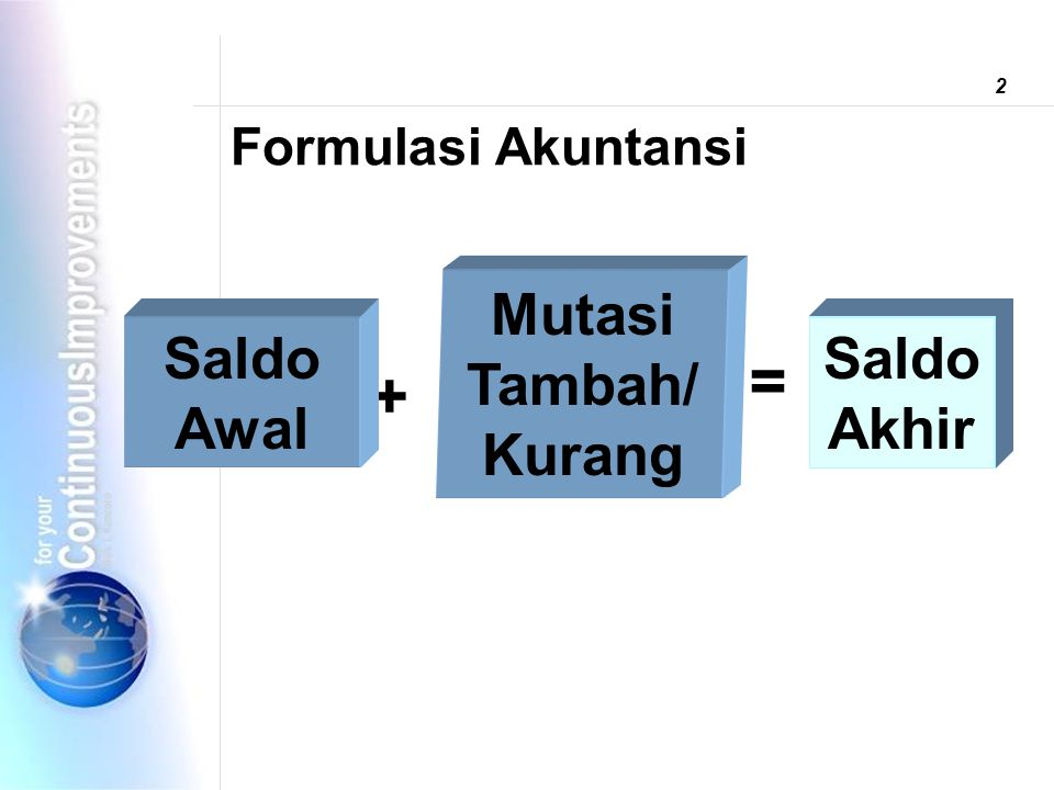 2 Formulasi Akuntansi Mutasi Tambah/Kurang Saldo Awal Saldo Akhir = +