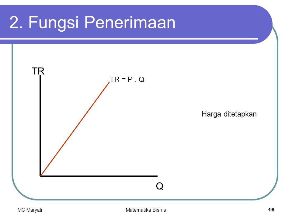 2. Fungsi Penerimaan TR Q TR = P . Q Harga ditetapkan MC Maryati