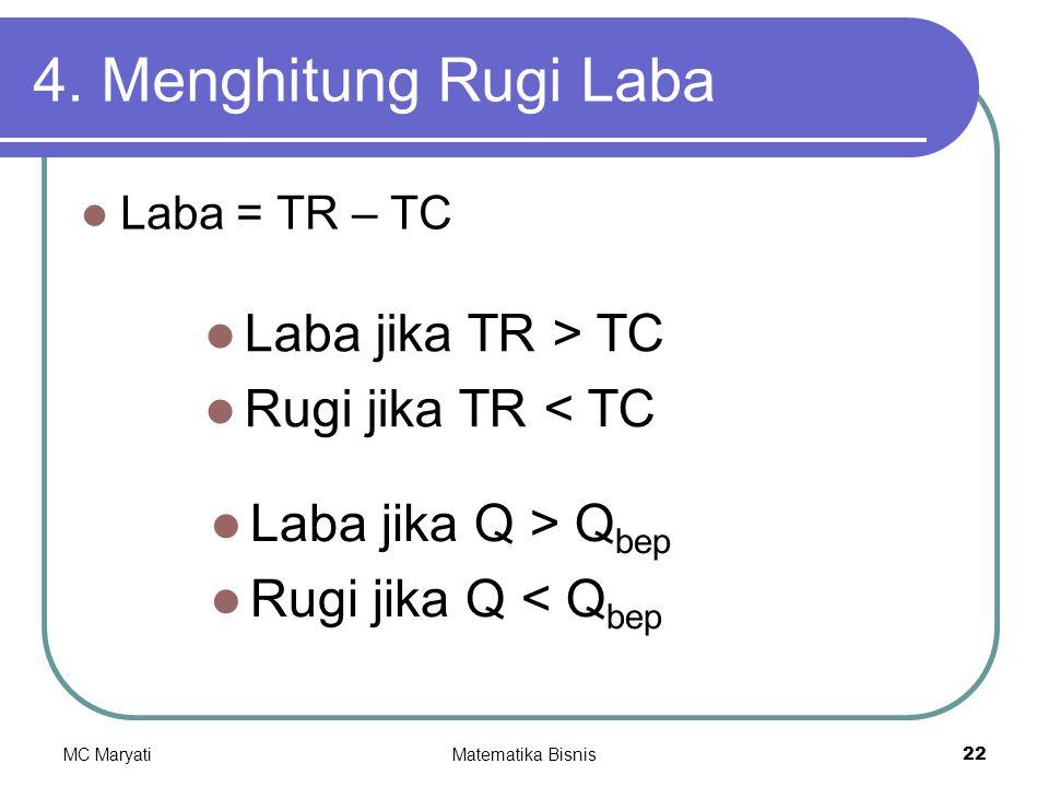 4. Menghitung Rugi Laba Laba jika TR > TC Rugi jika TR < TC