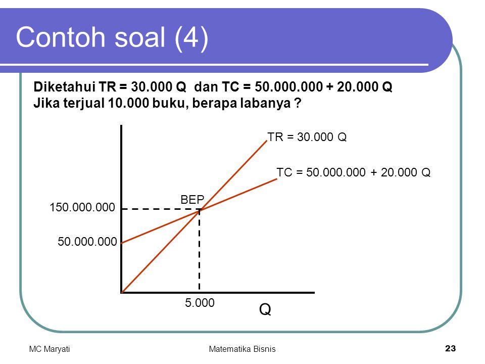 Contoh soal (4) Diketahui TR = 30.000 Q dan TC = 50.000.000 + 20.000 Q. Jika terjual 10.000 buku, berapa labanya
