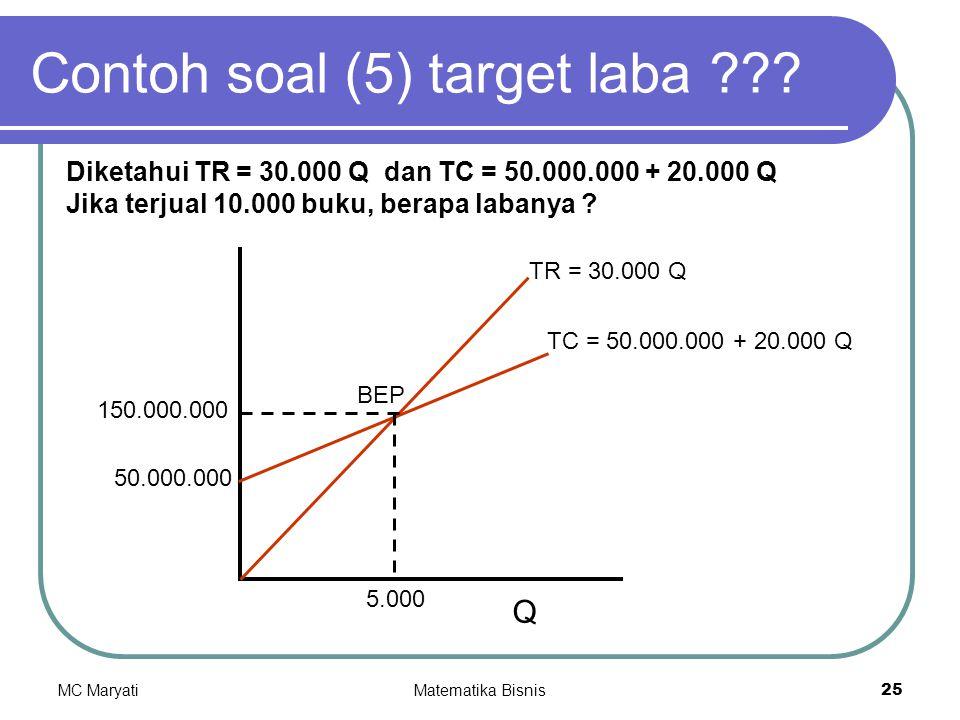 Contoh soal (5) target laba