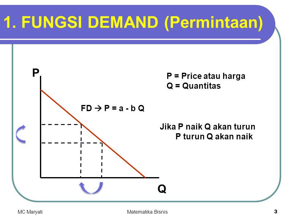 1. FUNGSI DEMAND (Permintaan)