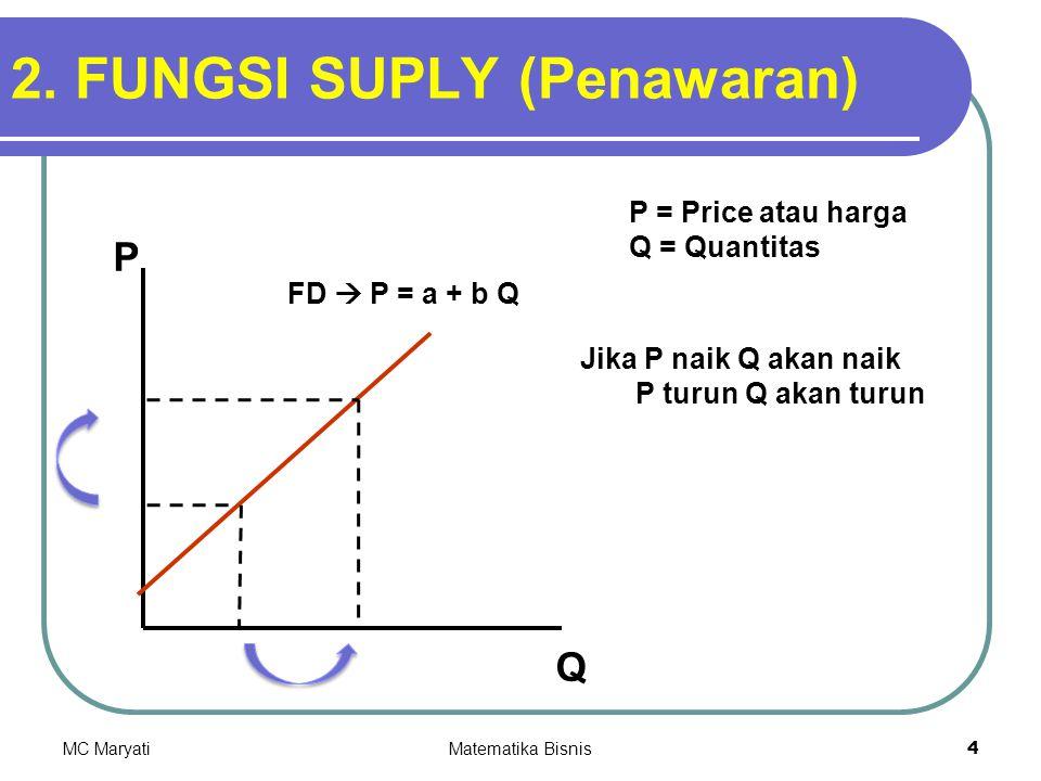 2. FUNGSI SUPLY (Penawaran)