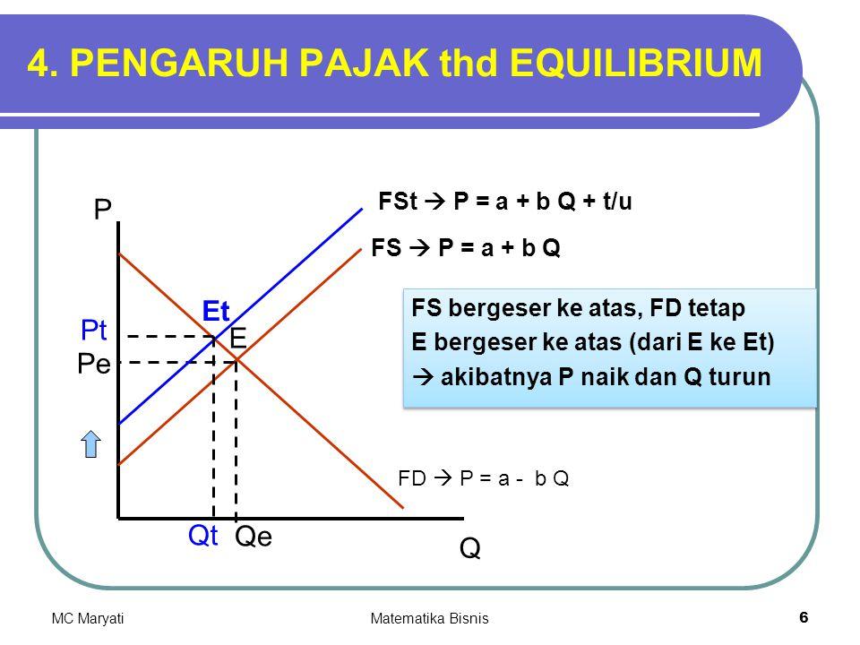 4. PENGARUH PAJAK thd EQUILIBRIUM