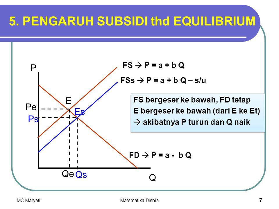 5. PENGARUH SUBSIDI thd EQUILIBRIUM