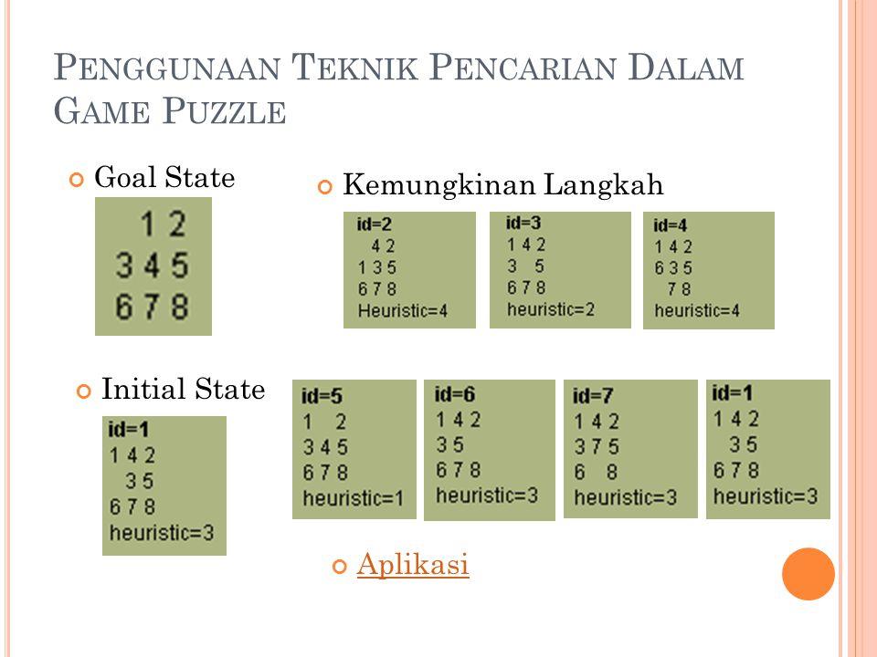 Penggunaan Teknik Pencarian Dalam Game Puzzle