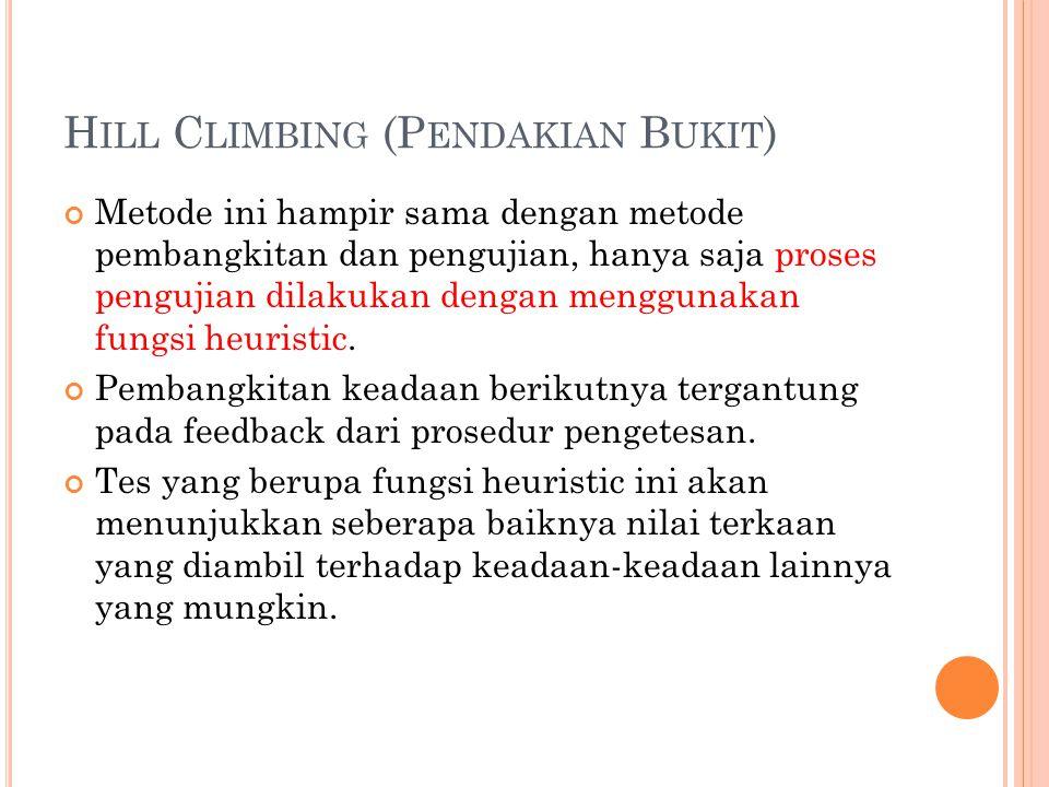 Hill Climbing (Pendakian Bukit)