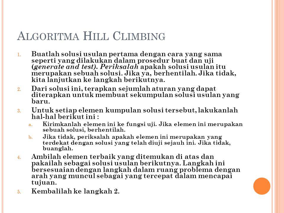 Algoritma Hill Climbing