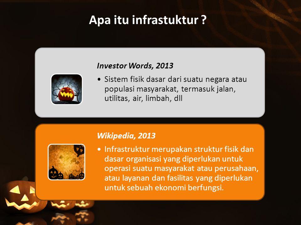 Apa itu infrastuktur Investor Words, 2013