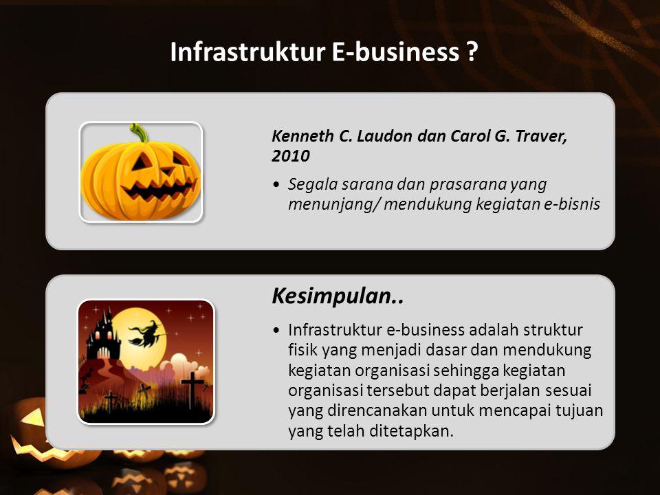 Infrastruktur E-business