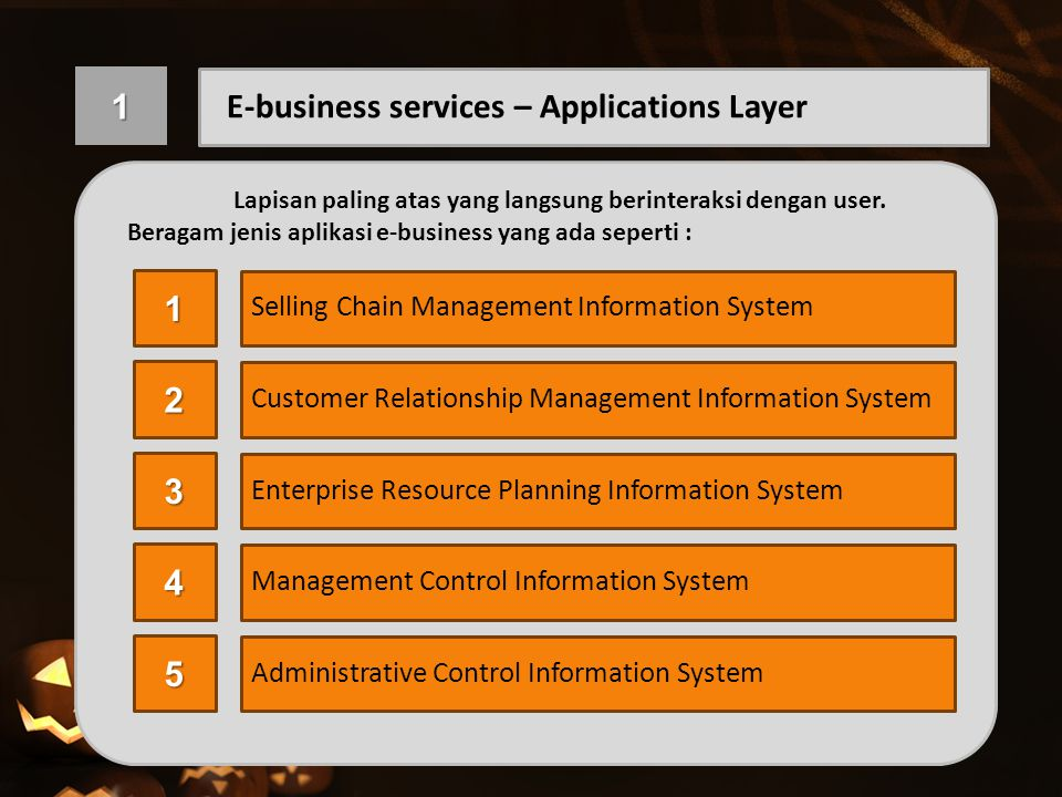 E-business services – Applications Layer