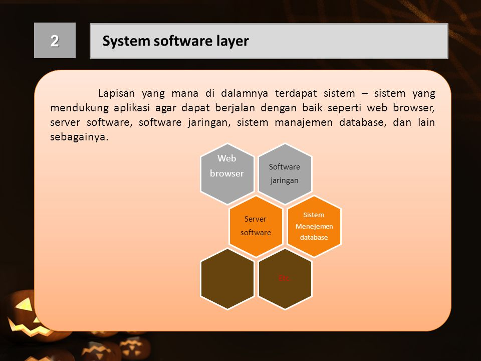 2 System software layer.
