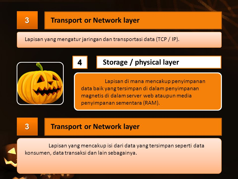 Transport or Network layer
