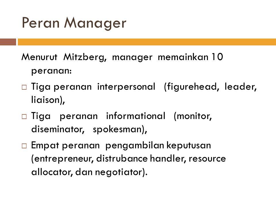 Peran Manager Menurut Mitzberg, manager memainkan 10 peranan: