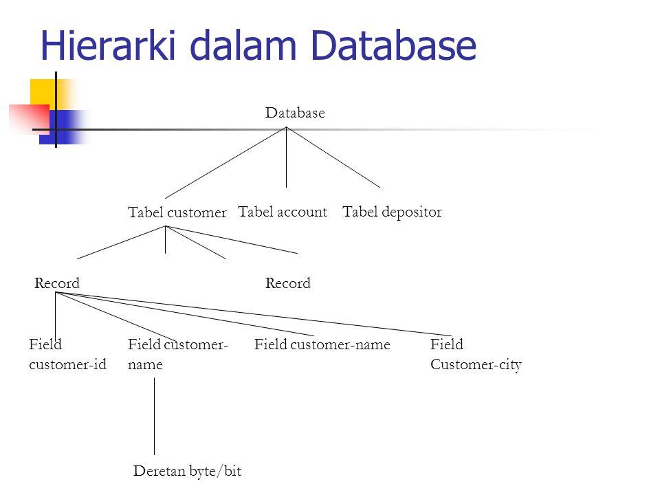Hierarki dalam Database
