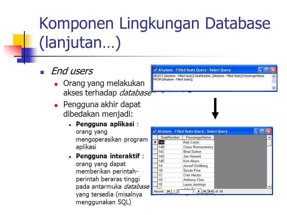 Komponen Lingkungan Database (lanjutan…)