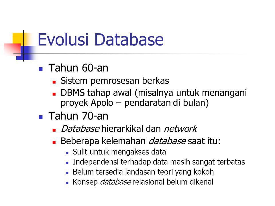 Evolusi Database Tahun 60-an Tahun 70-an Sistem pemrosesan berkas