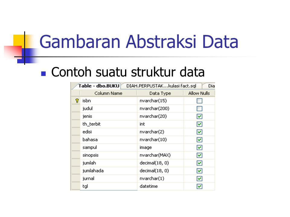 Gambaran Abstraksi Data