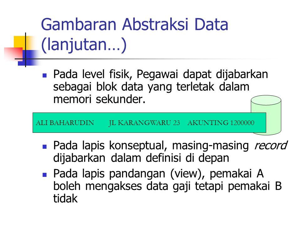 Gambaran Abstraksi Data (lanjutan…)