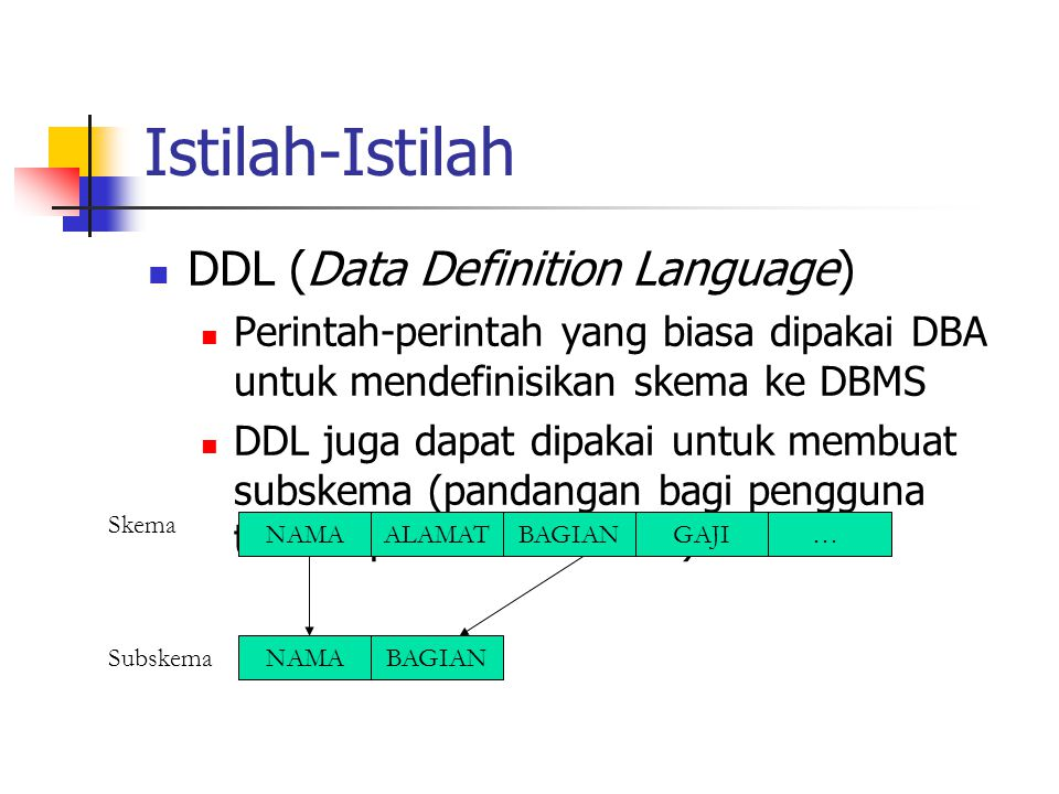 Istilah-Istilah DDL (Data Definition Language)