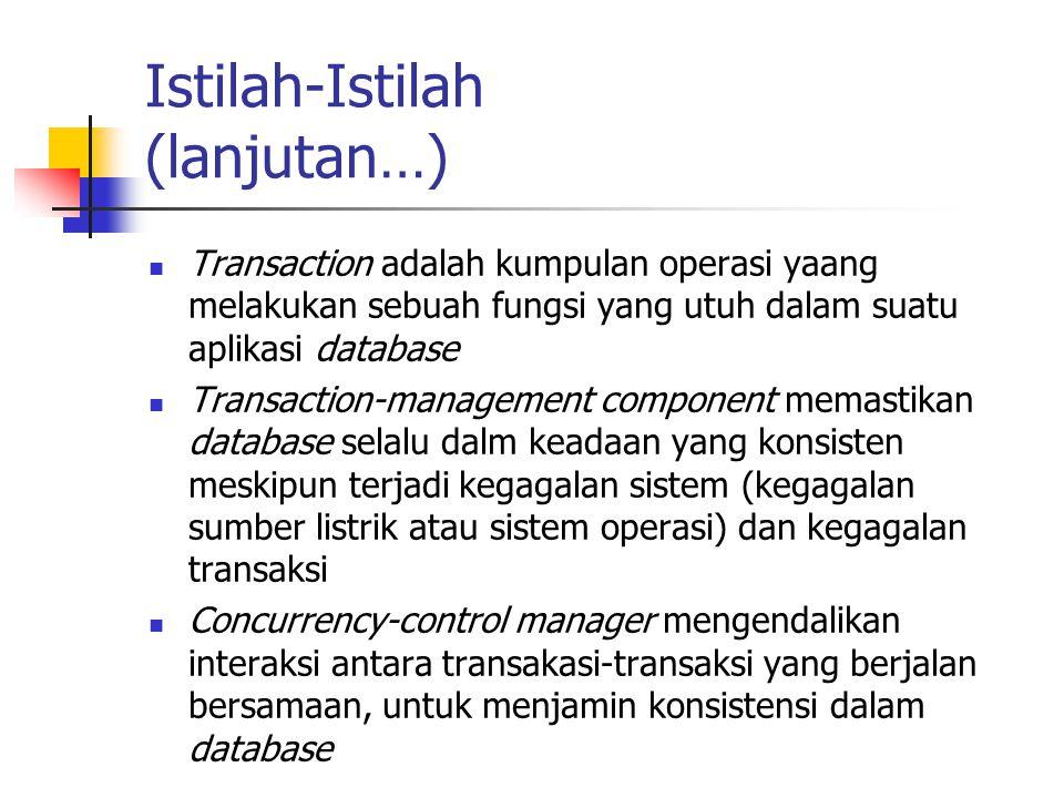 Istilah-Istilah (lanjutan…)