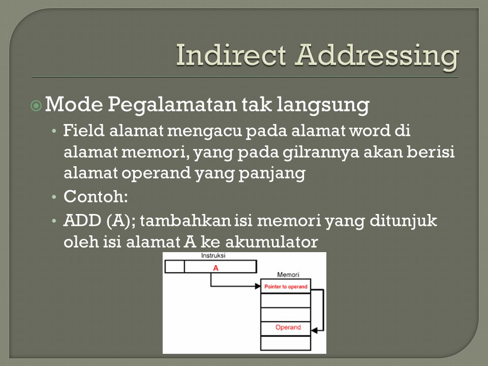 Indirect Addressing Mode Pegalamatan tak langsung