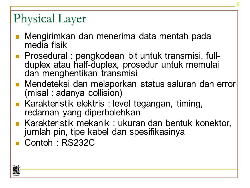 Physical Layer Mengirimkan dan menerima data mentah pada media fisik