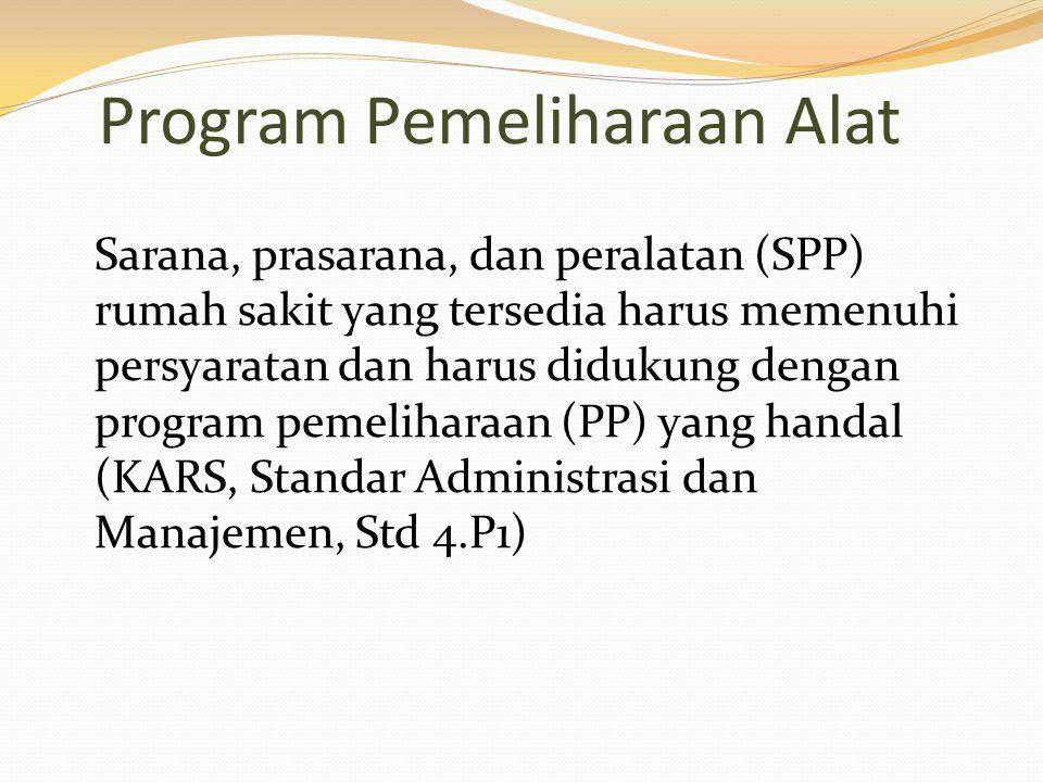 Program Pemeliharaan Alat