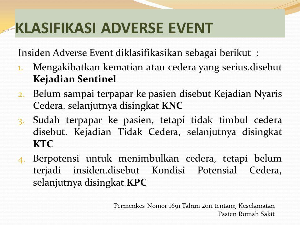 KLASIFIKASI ADVERSE EVENT