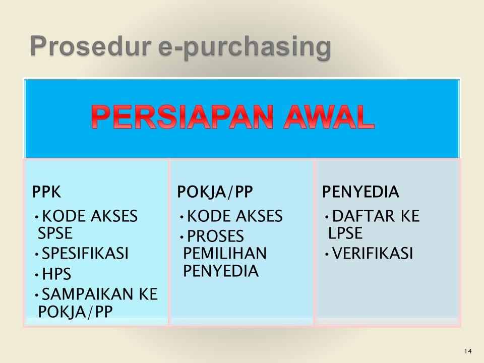 Prosedur e-purchasing