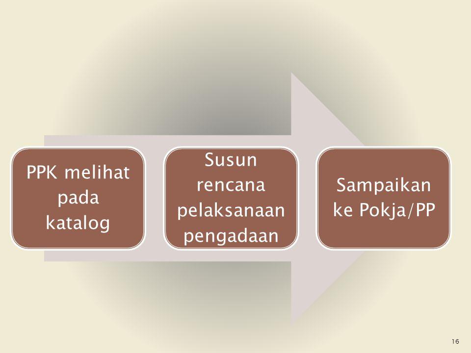 PPK melihat pada katalog Susun rencana pelaksanaan pengadaan