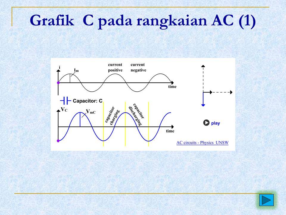 Grafik C pada rangkaian AC (1)