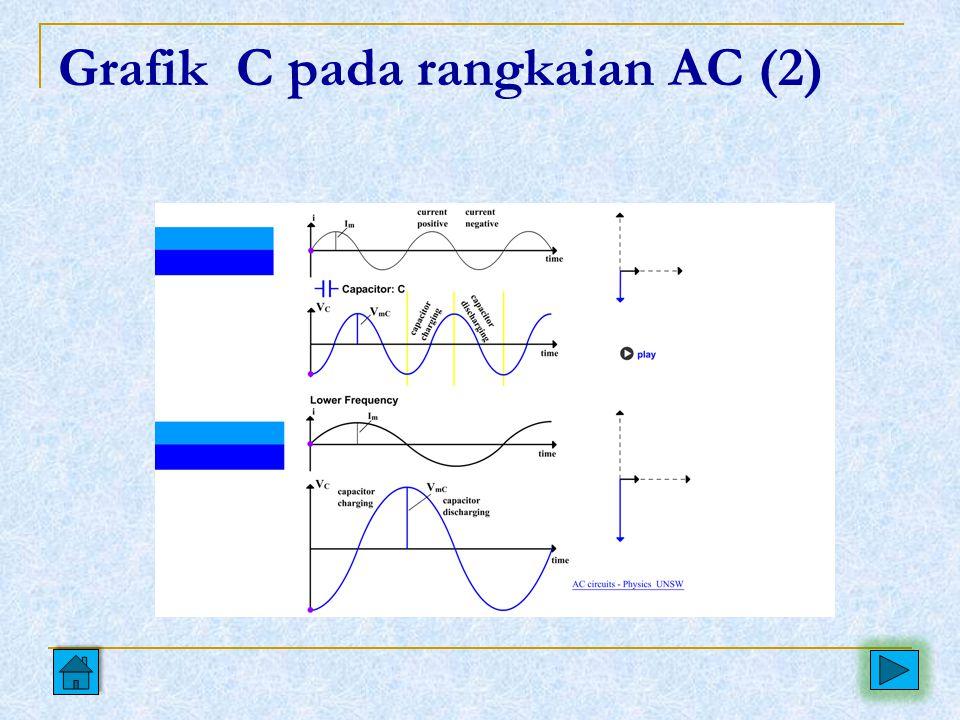 Grafik C pada rangkaian AC (2)
