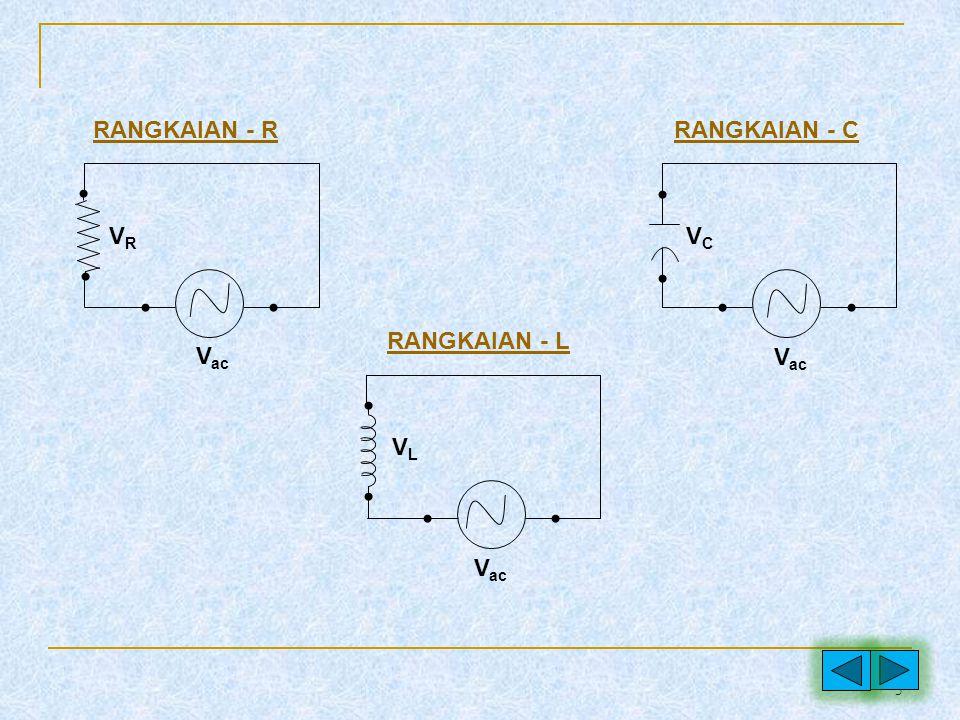 RANGKAIAN - R Vac VR Vac VC RANGKAIAN - C RANGKAIAN - L Vac VL