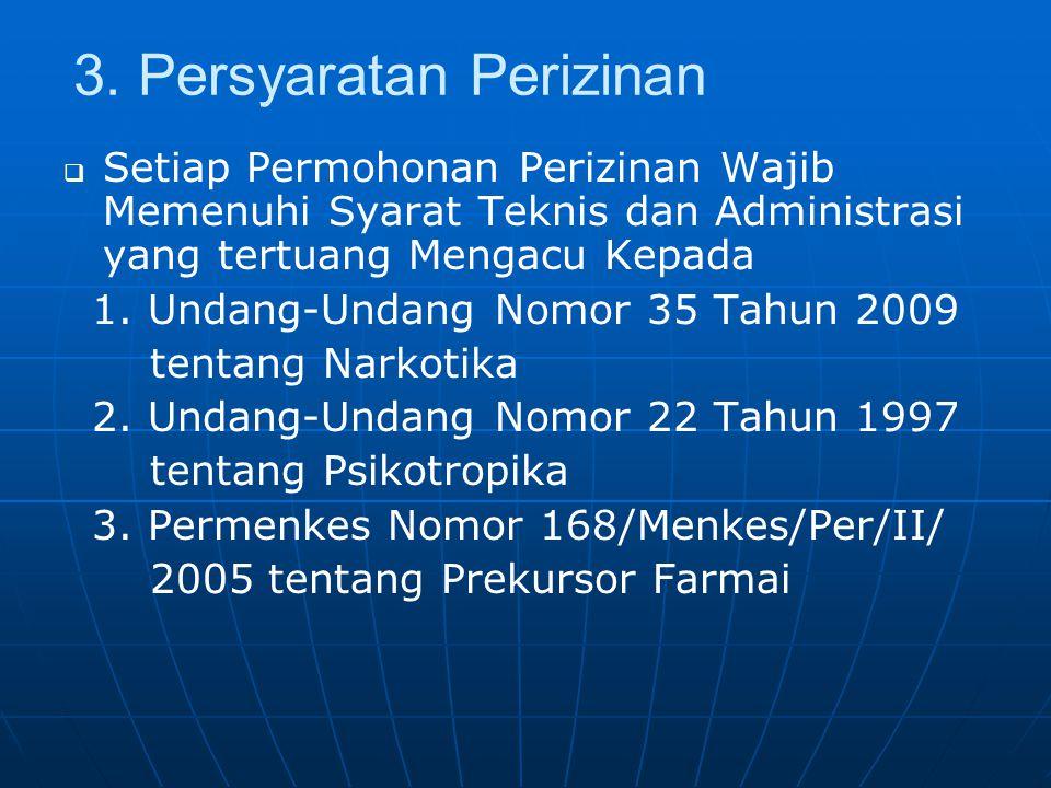 3. Persyaratan Perizinan
