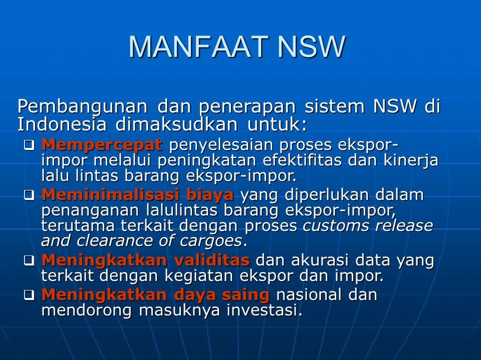 MANFAAT NSW Pembangunan dan penerapan sistem NSW di Indonesia dimaksudkan untuk: