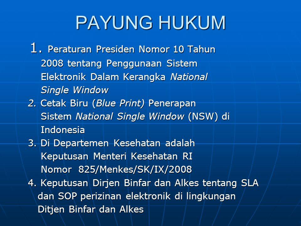 PAYUNG HUKUM 1. Peraturan Presiden Nomor 10 Tahun